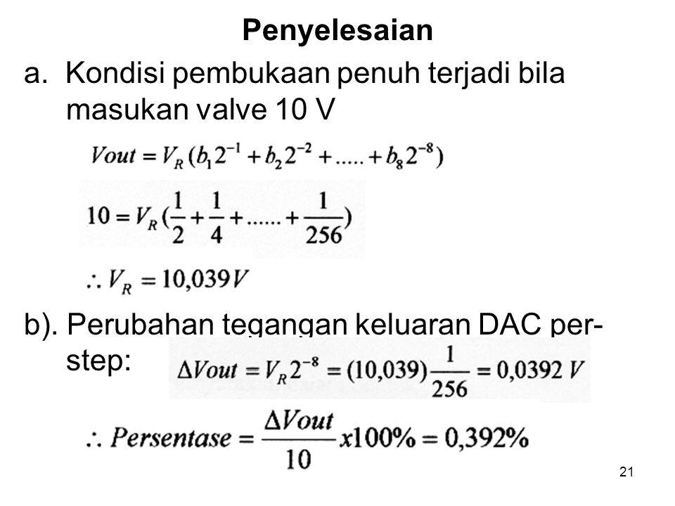 Ponco Siwindarto-TEUB21 Penyelesaian a. Kondisi pembukaan penuh terjadi bila masukan valve 10 V b). Perubahan tegangan keluaran DAC per- step: