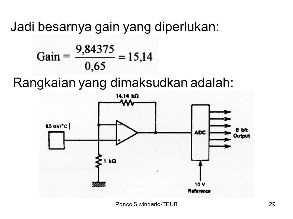 Ponco Siwindarto-TEUB29 Jadi besarnya gain yang diperlukan: Rangkaian yang dimaksudkan adalah: