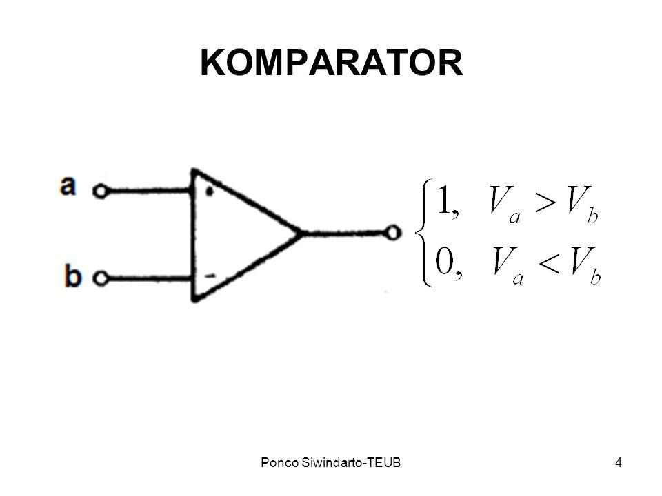 Ponco Siwindarto-TEUB25 Penyelesaian Tegangan keluaran sensor pada suhu maksimum (100°C): (0,02 V/°C) (100°C) = 2V Oleh karena itu digunakan tegangan acuan V R = 2V (pendekatan) Resolusi suhu 0,1 °C akan menghasilkan resolusi tegangan : (0,02 V/°C) (0,1 °C) = 2 mV