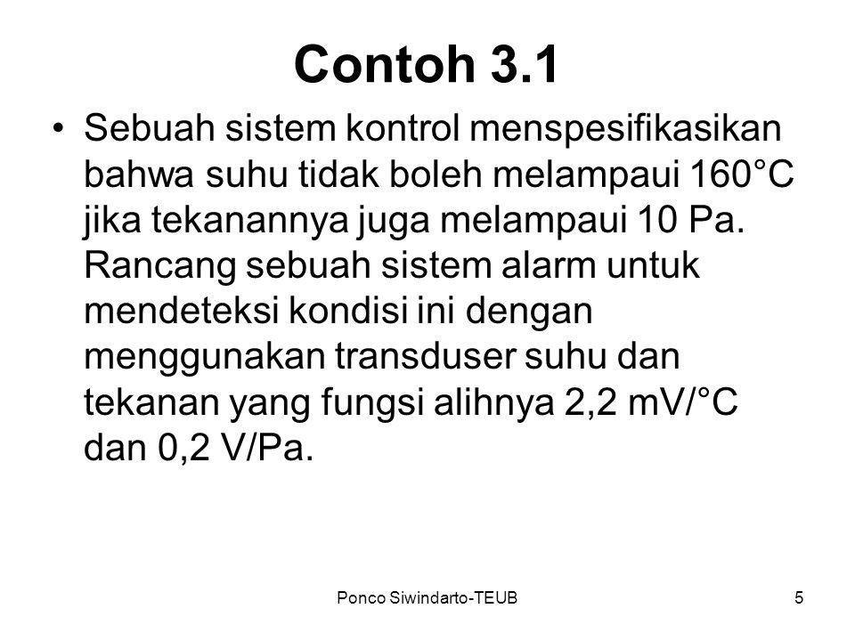 Ponco Siwindarto-TEUB6 Penyelesaian Batas-batas keluaran transduser: Transduser suhu = (160 °C) (2,2 mV/°C) = 0,352 V Transduser tekanan = (10 Pa)(0,2 V/Pa) = 2 V Sistem alarm ini dapat diimplementasikan dengan dua buah komparator dan sebuah gerbang AND.