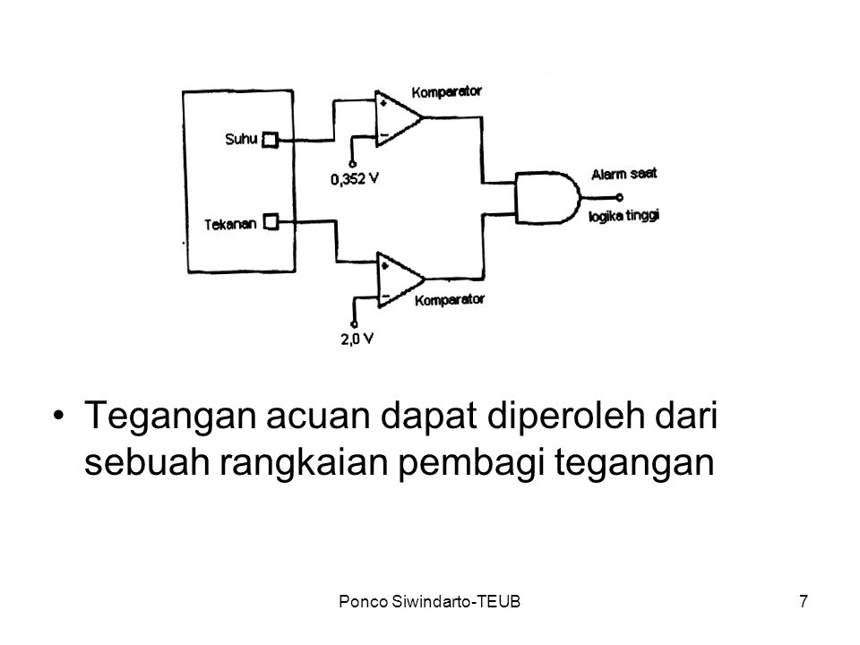 Ponco Siwindarto-TEUB8 Komparator dengan Histerisis Bila dipenuhi syarat Rf >> R, maka tanggapan komparator diperlihatkan dalam Gambar (b).
