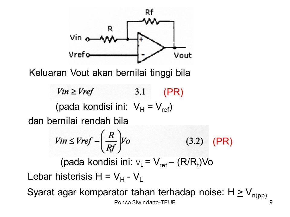 Ponco Siwindarto-TEUB9 Keluaran Vout akan bernilai tinggi bila dan bernilai rendah bila (PR) (pada kondisi ini: V H = V ref ) (pada kondisi ini: V L =