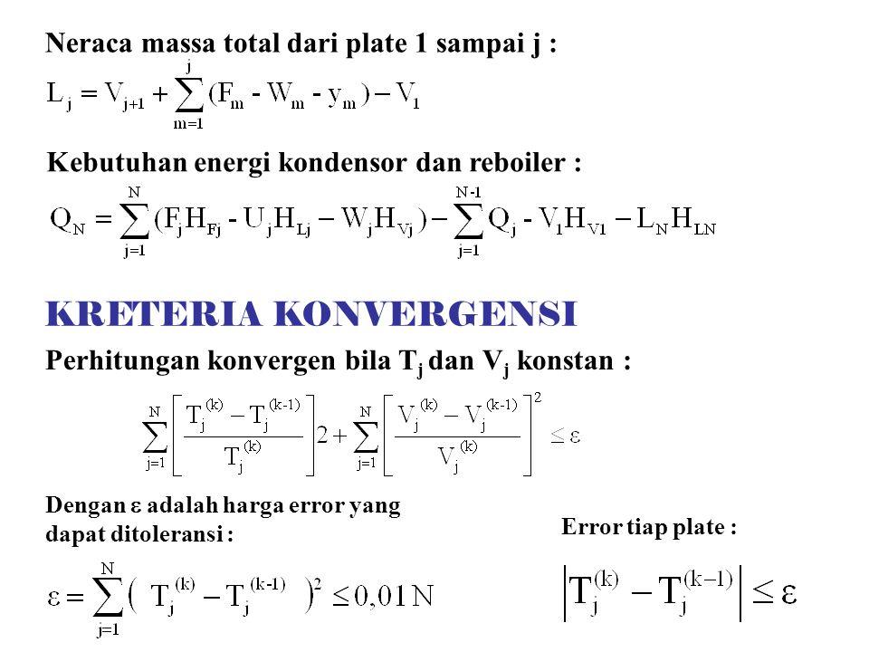 Neraca massa total dari plate 1 sampai j : Kebutuhan energi kondensor dan reboiler : KRETERIA KONVERGENSI Perhitungan konvergen bila T j dan V j konstan : Dengan  adalah harga error yang dapat ditoleransi : Error tiap plate :