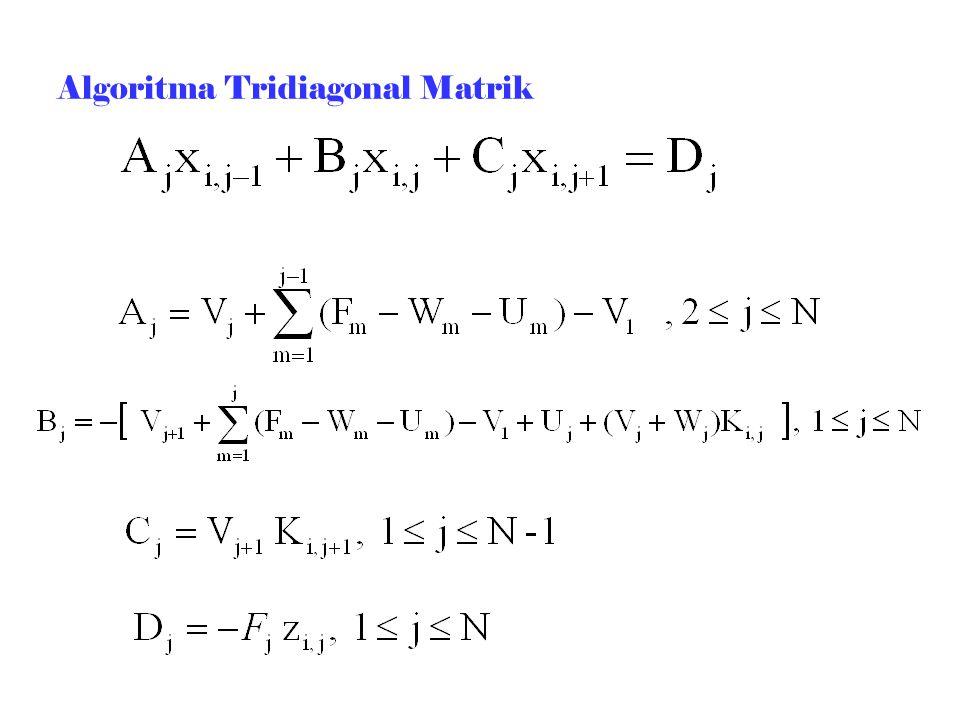 Algoritma Tridiagonal Matrik