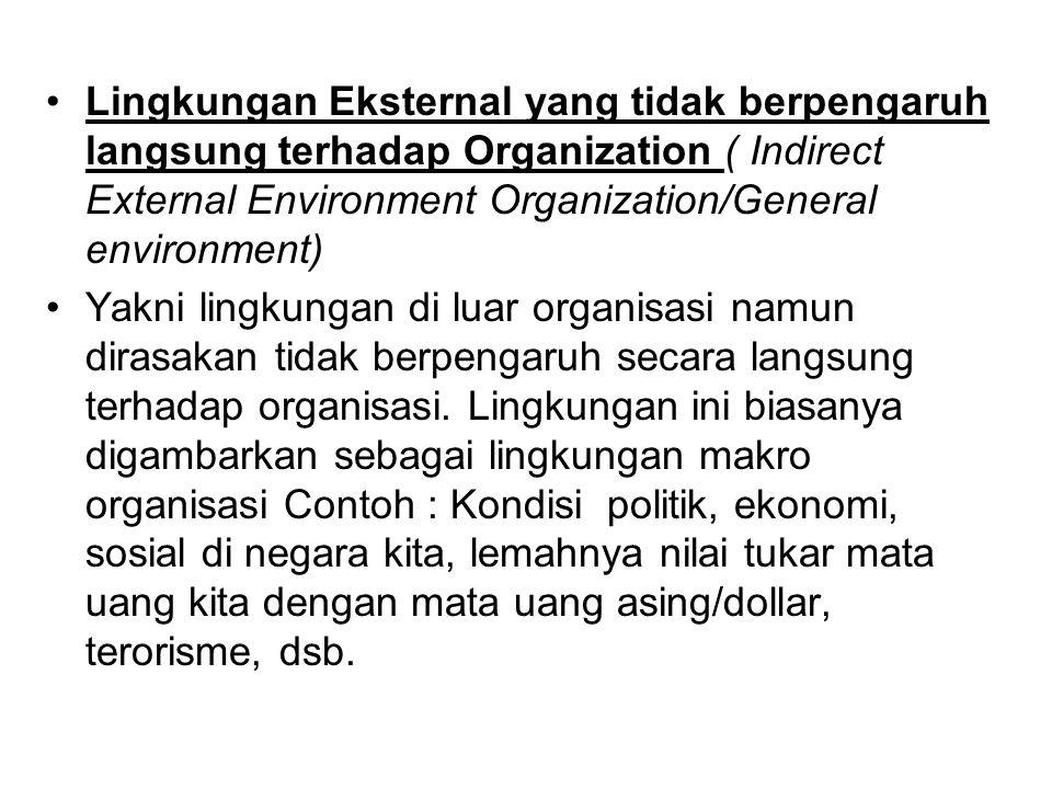 Lingkungan Eksternal yang tidak berpengaruh langsung terhadap Organization ( Indirect External Environment Organization/General environment) Yakni lin