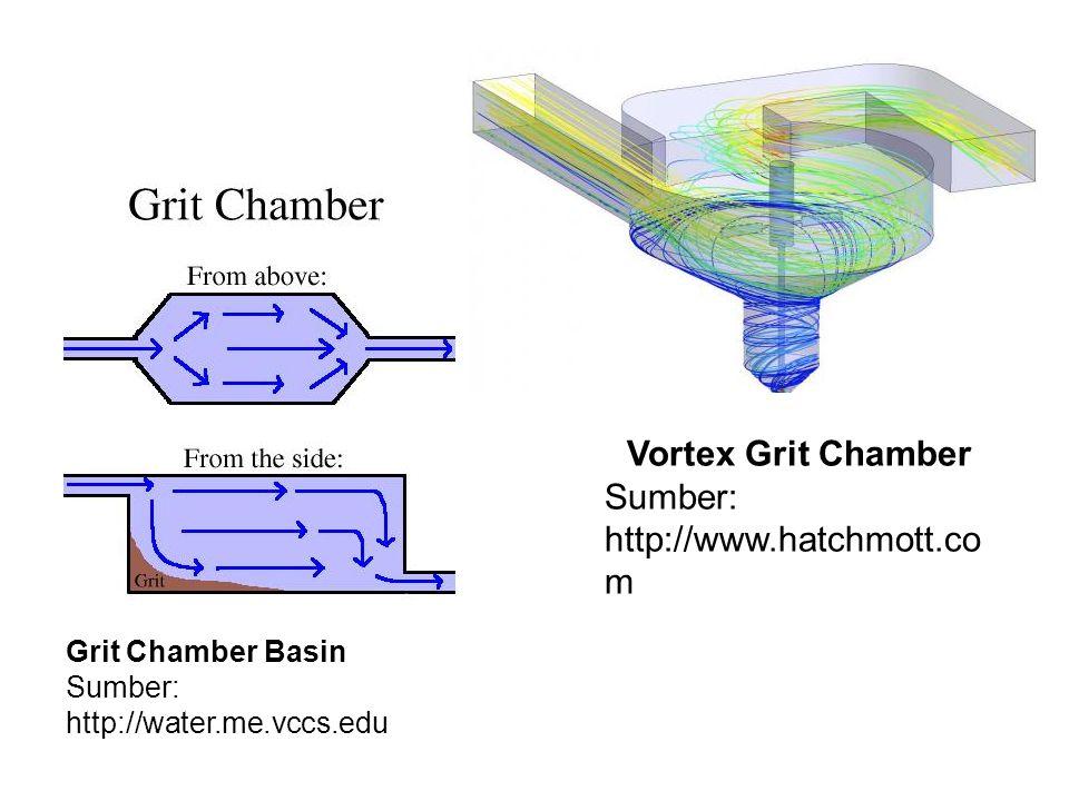 Vortex Grit Chamber Sumber: http://www.hatchmott.co m Grit Chamber Basin Sumber: http://water.me.vccs.edu