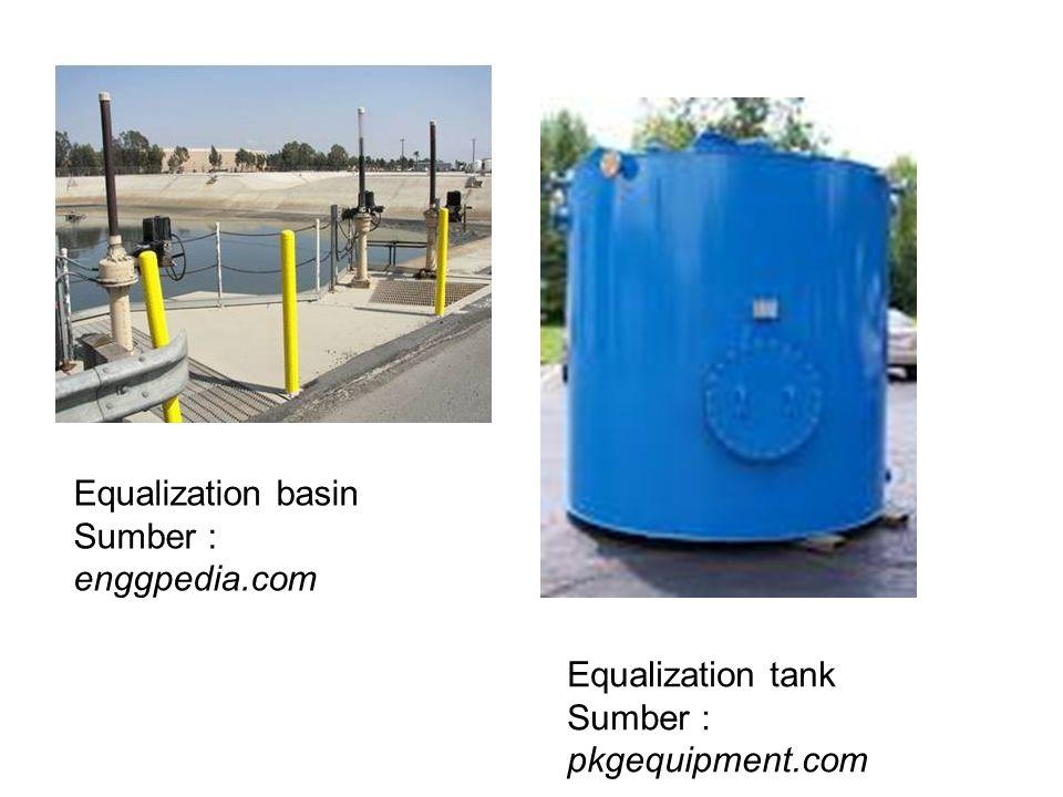 Equalization basin Sumber : enggpedia.com Equalization tank Sumber : pkgequipment.com