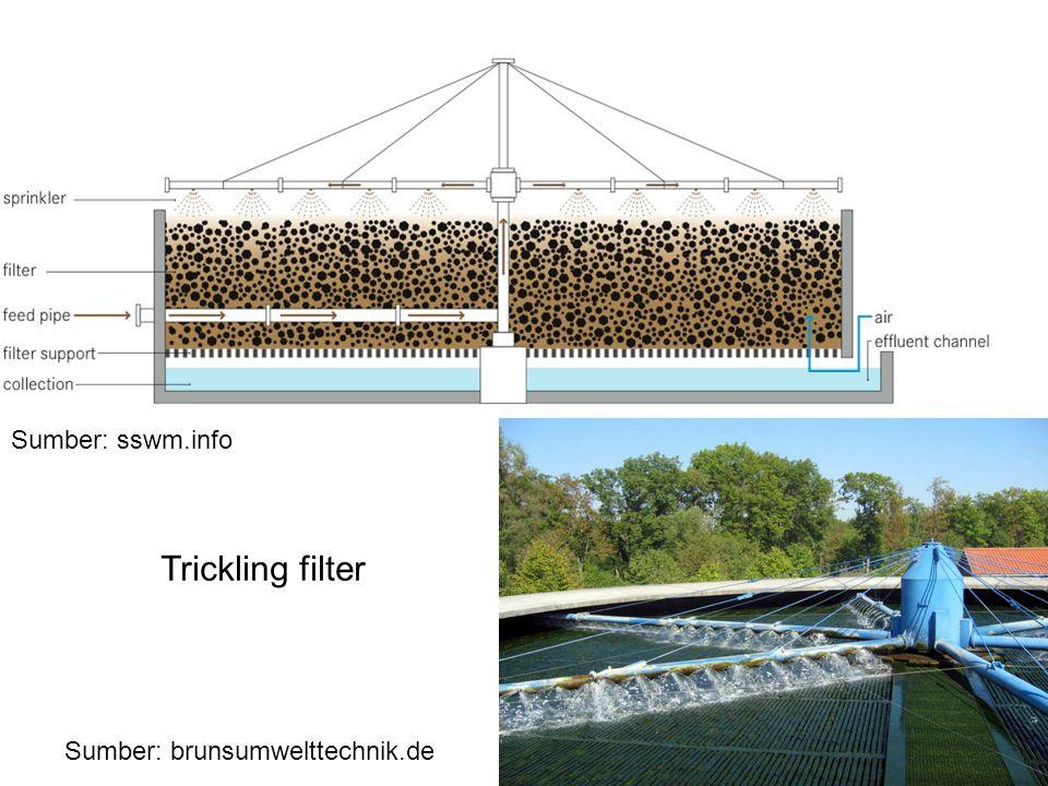 Sumber: sswm.info Sumber: brunsumwelttechnik.de Trickling filter