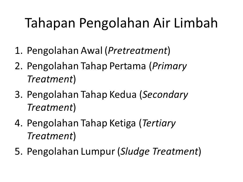Tahapan Pengolahan Air Limbah 1.Pengolahan Awal (Pretreatment) 2.Pengolahan Tahap Pertama (Primary Treatment) 3.Pengolahan Tahap Kedua (Secondary Treatment) 4.Pengolahan Tahap Ketiga (Tertiary Treatment) 5.Pengolahan Lumpur (Sludge Treatment)