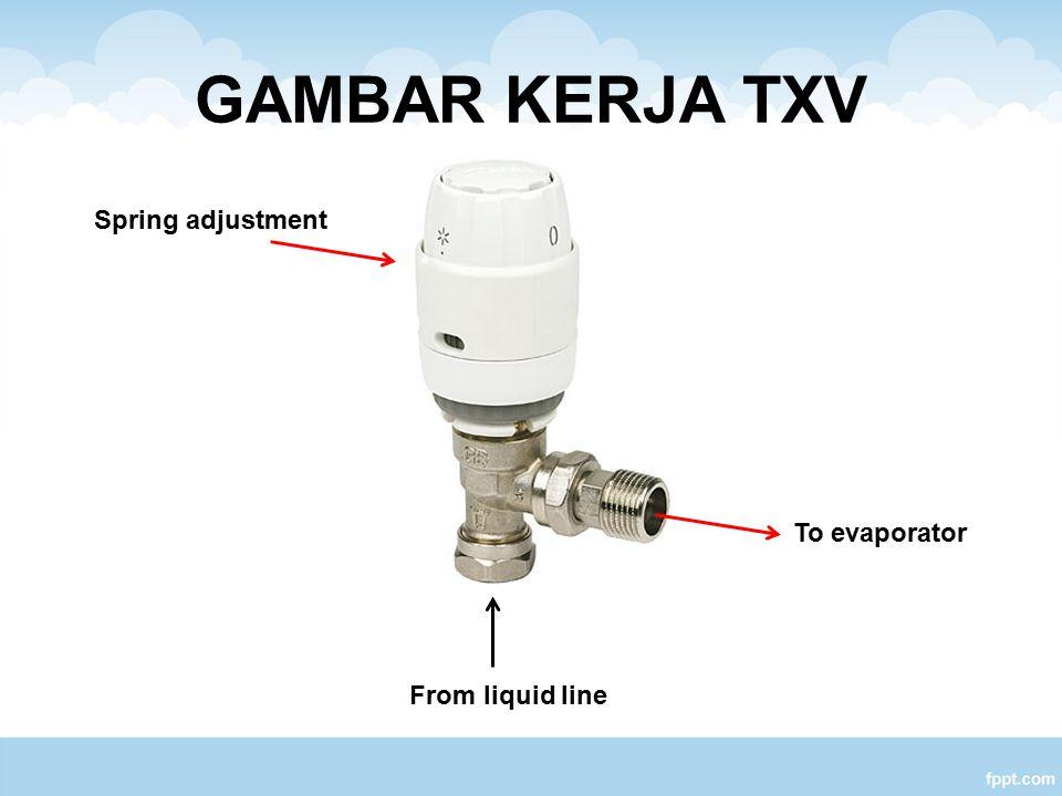 APLIKASI AXV  AXV pada umumnya dipakai dengan evaporator kering (dry expansion evaporator) dan AXV bekerjanya hanya dipengaruhi oleh tekanan refrigeran di evaporator.