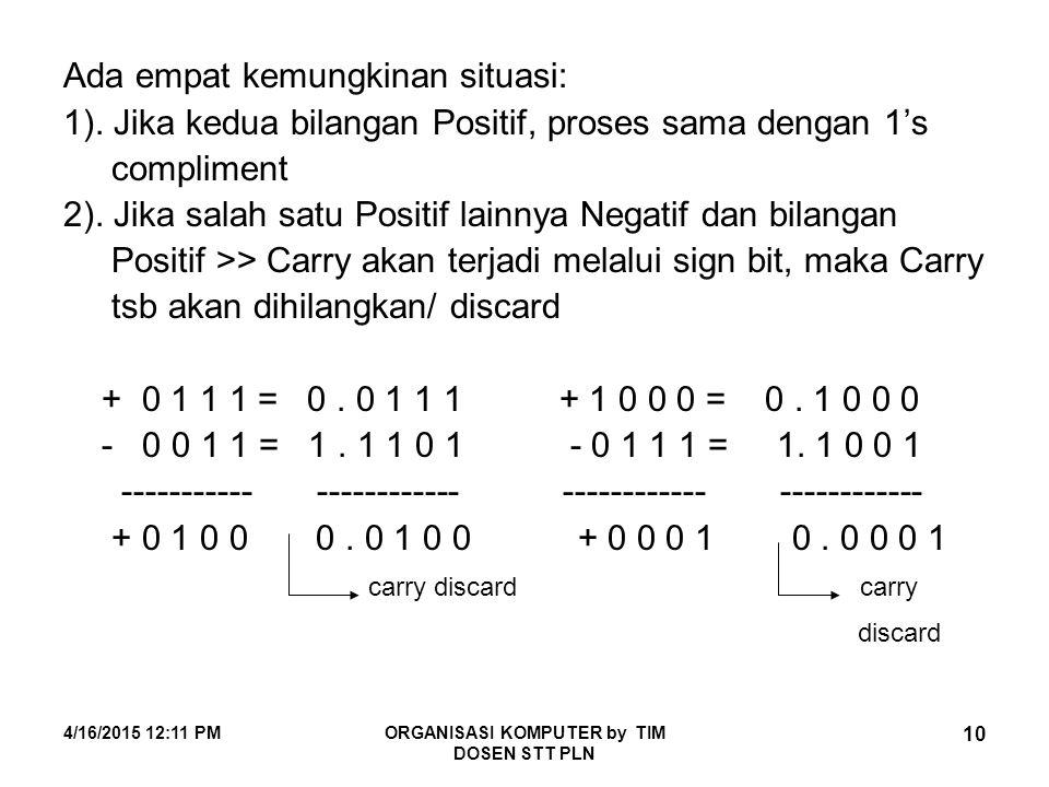 4/16/2015 12:12 PMORGANISASI KOMPUTER by TIM DOSEN STT PLN 10 Ada empat kemungkinan situasi: 1). Jika kedua bilangan Positif, proses sama dengan 1's c