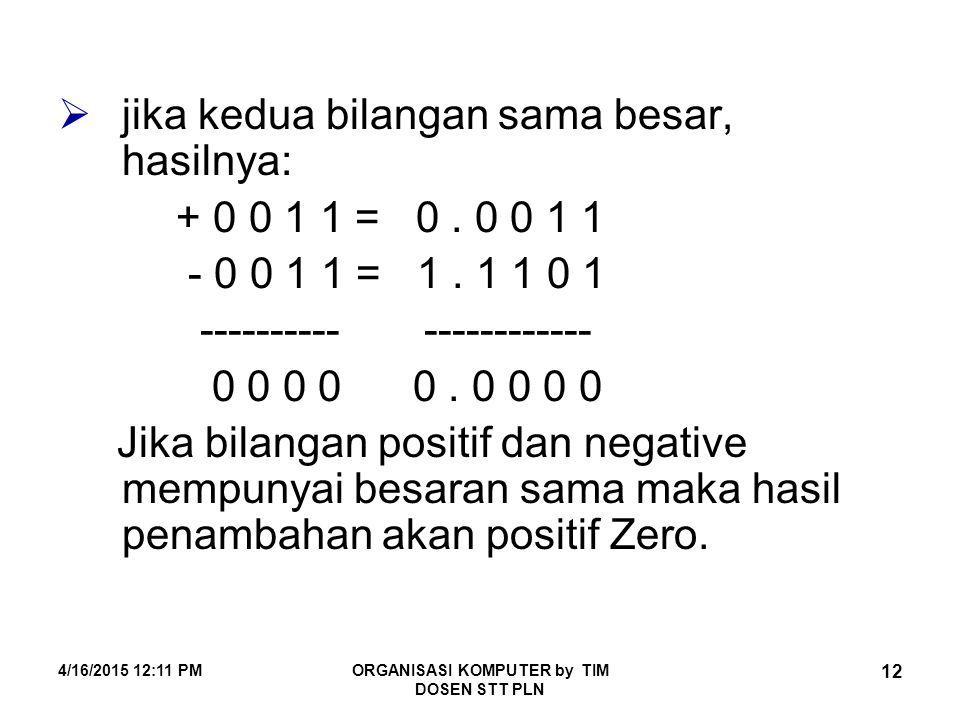 4/16/2015 12:12 PMORGANISASI KOMPUTER by TIM DOSEN STT PLN 12  jika kedua bilangan sama besar, hasilnya: + 0 0 1 1 = 0. 0 0 1 1 - 0 0 1 1 = 1. 1 1 0