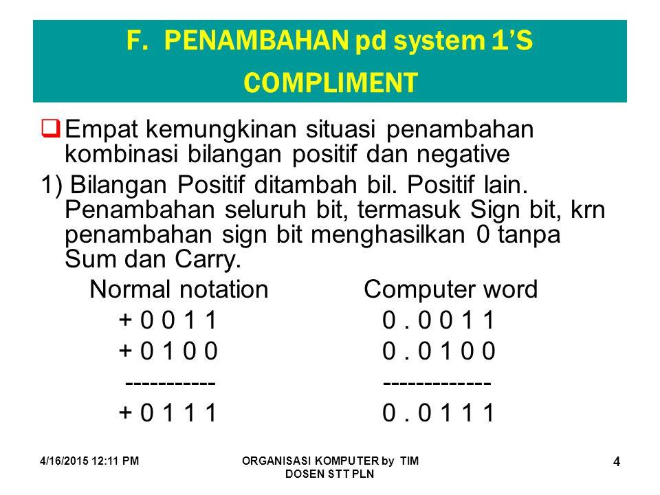 4/16/2015 12:12 PMORGANISASI KOMPUTER by TIM DOSEN STT PLN 4 F. PENAMBAHAN pd system 1'S COMPLIMENT  Empat kemungkinan situasi penambahan kombinasi b