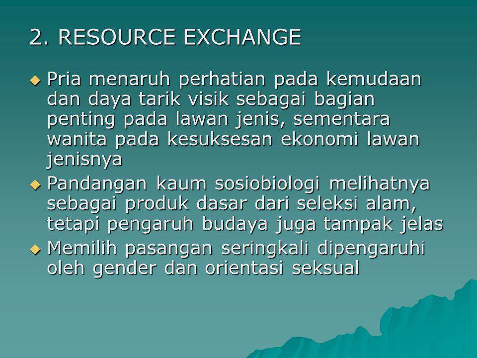 2. RESOURCE EXCHANGE  Pria menaruh perhatian pada kemudaan dan daya tarik visik sebagai bagian penting pada lawan jenis, sementara wanita pada kesuks