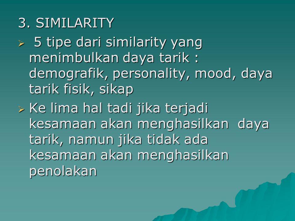 3. SIMILARITY  5 tipe dari similarity yang menimbulkan daya tarik : demografik, personality, mood, daya tarik fisik, sikap  Ke lima hal tadi jika te