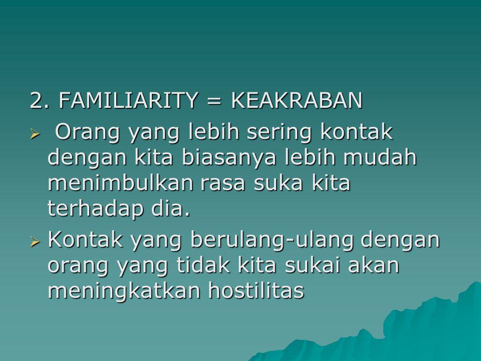 2. FAMILIARITY = KEAKRABAN  Orang yang lebih sering kontak dengan kita biasanya lebih mudah menimbulkan rasa suka kita terhadap dia.  Kontak yang be