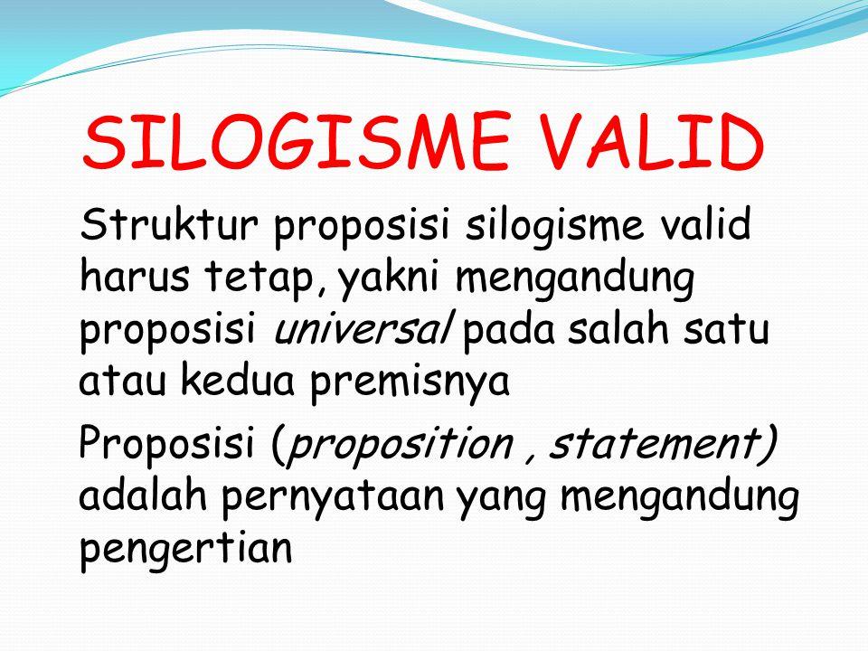 SILOGISME VALID Struktur proposisi silogisme valid harus tetap, yakni mengandung proposisi universal pada salah satu atau kedua premisnya Proposisi (p