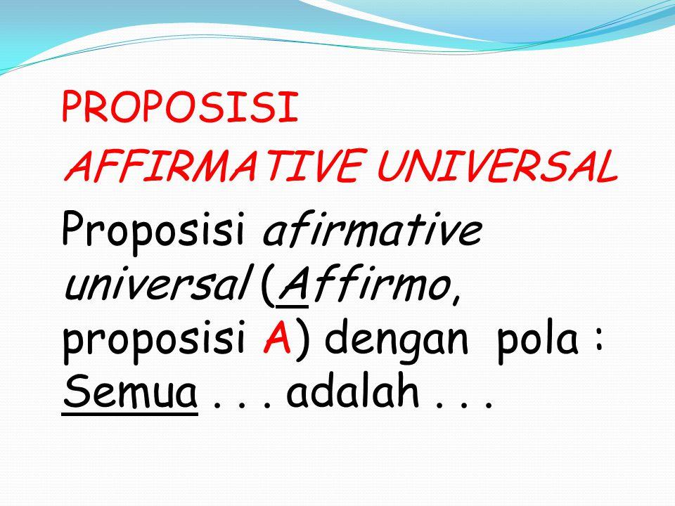 PROPOSISI AFFIRMATIVE UNIVERSAL Proposisi afirmative universal (Affirmo, proposisi A) dengan pola : Semua... adalah...
