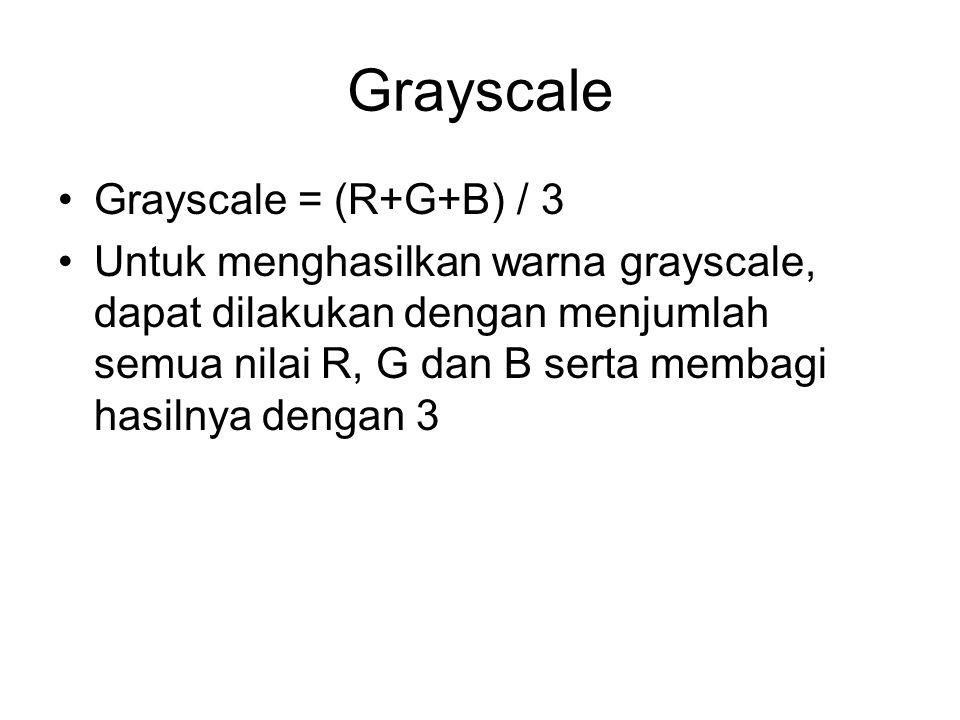 Grayscale Grayscale = (R+G+B) / 3 Untuk menghasilkan warna grayscale, dapat dilakukan dengan menjumlah semua nilai R, G dan B serta membagi hasilnya d