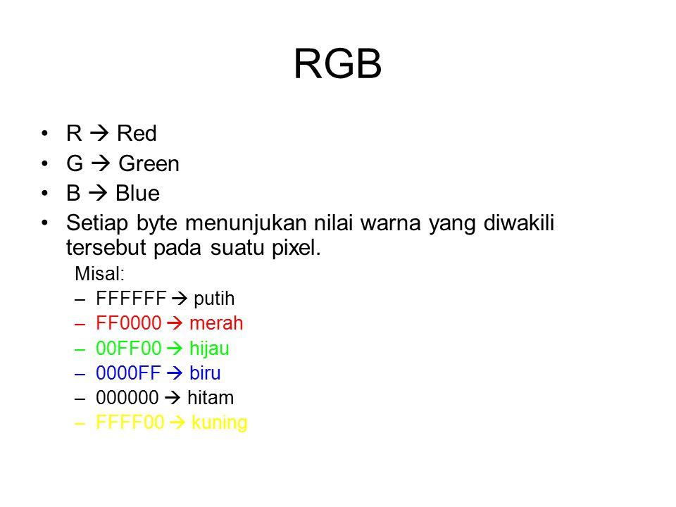 RGB R  Red G  Green B  Blue Setiap byte menunjukan nilai warna yang diwakili tersebut pada suatu pixel. Misal: –FFFFFF  putih –FF0000  merah –00F