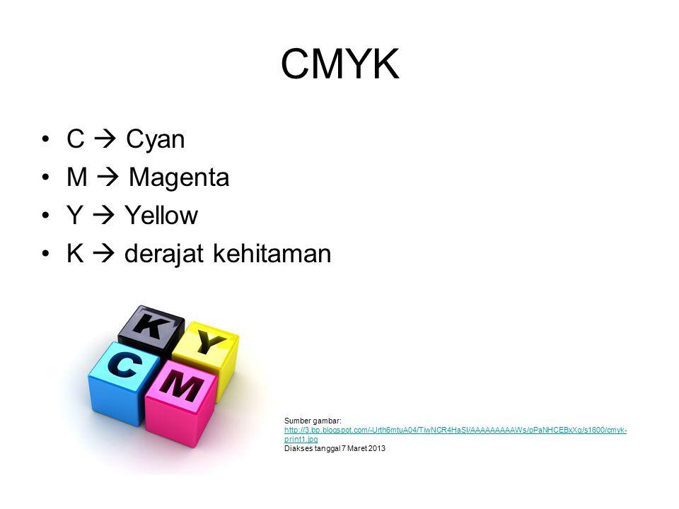 CMYK C  Cyan M  Magenta Y  Yellow K  derajat kehitaman Sumber gambar: http://3.bp.blogspot.com/-Urth6mtuA04/TiwNCR4HaSI/AAAAAAAAAWs/pPaNHCEBxXg/s1
