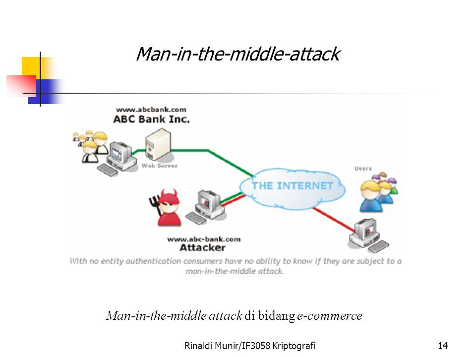 Rinaldi Munir/IF3058 Kriptografi14 Man-in-the-middle-attack Man-in-the-middle attack di bidang e-commerce