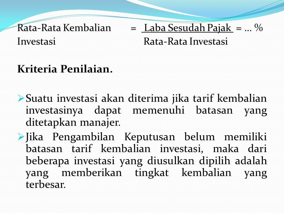 Rata-Rata Kembalian = Laba Sesudah Pajak = … % Investasi Rata-Rata Investasi Kriteria Penilaian.  Suatu investasi akan diterima jika tarif kembalian