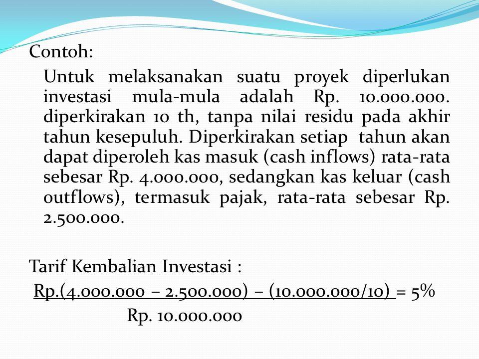 Contoh: Untuk melaksanakan suatu proyek diperlukan investasi mula-mula adalah Rp. 10.000.000. diperkirakan 10 th, tanpa nilai residu pada akhir tahun