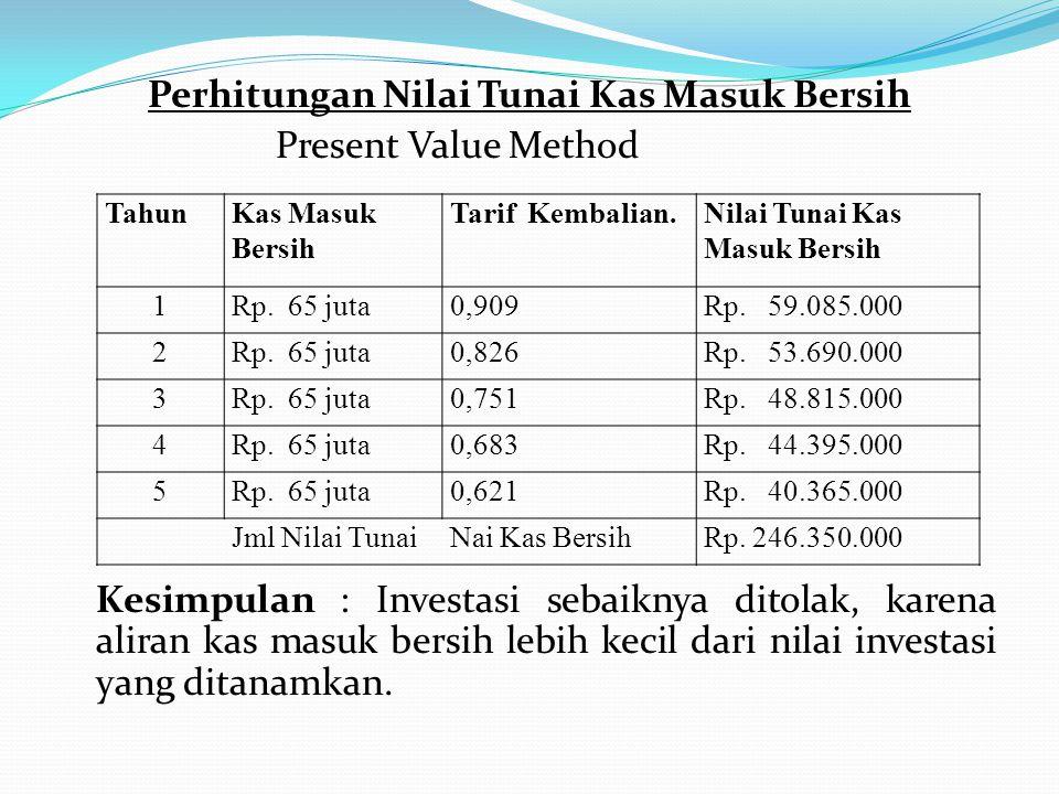Perhitungan Nilai Tunai Kas Masuk Bersih Present Value Method Kesimpulan : Investasi sebaiknya ditolak, karena aliran kas masuk bersih lebih kecil dar