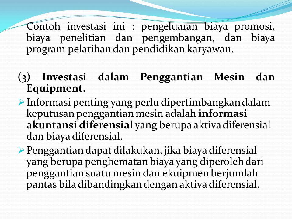 Contoh investasi ini : pengeluaran biaya promosi, biaya penelitian dan pengembangan, dan biaya program pelatihan dan pendidikan karyawan. (3) Investas