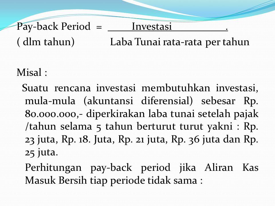 Pay-back Period = Investasi. ( dlm tahun) Laba Tunai rata-rata per tahun Misal : Suatu rencana investasi membutuhkan investasi, mula-mula (akuntansi d