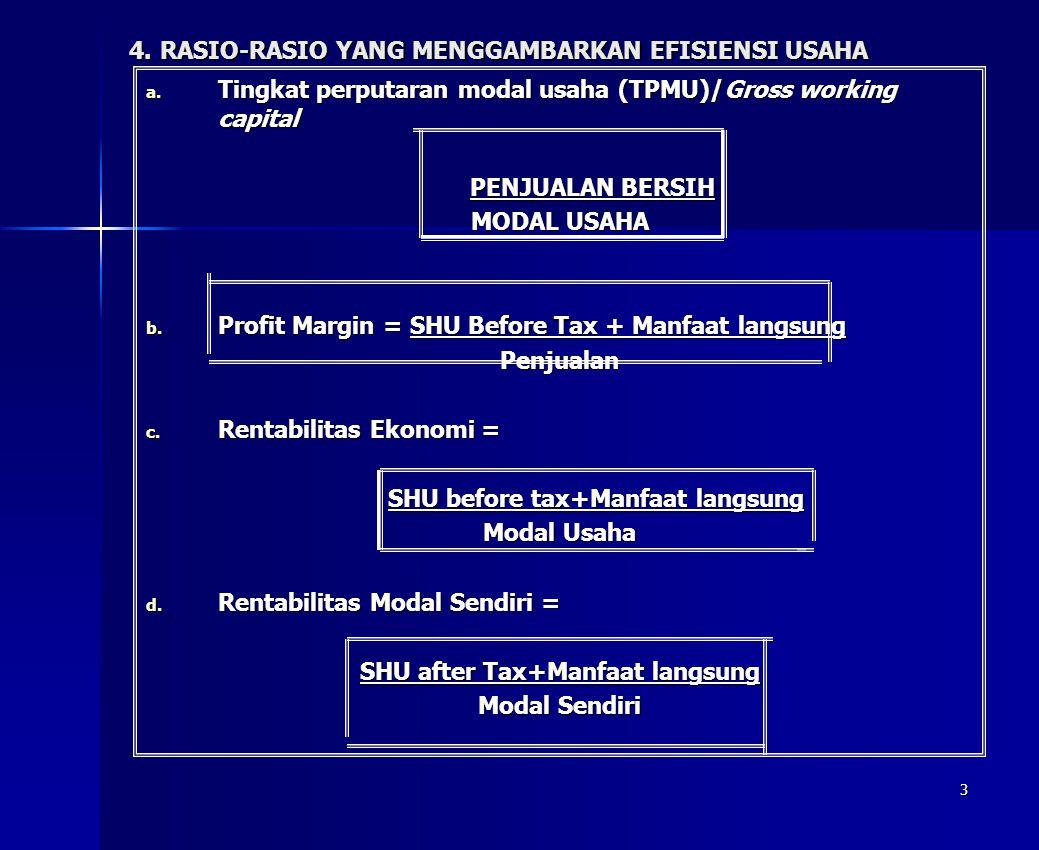 3 4. RASIO-RASIO YANG MENGGAMBARKAN EFISIENSI USAHA a. Tingkat perputaran modal usaha (TPMU)/Gross working capital PENJUALAN BERSIH MODAL USAHA b. Pro