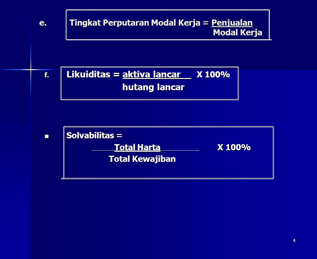 4 e.Tingkat Perputaran Modal Kerja = Penjualan Modal Kerja f. Likuiditas = aktiva lancar X 100% hutang lancar hutang lancar Solvabilitas = Solvabilita