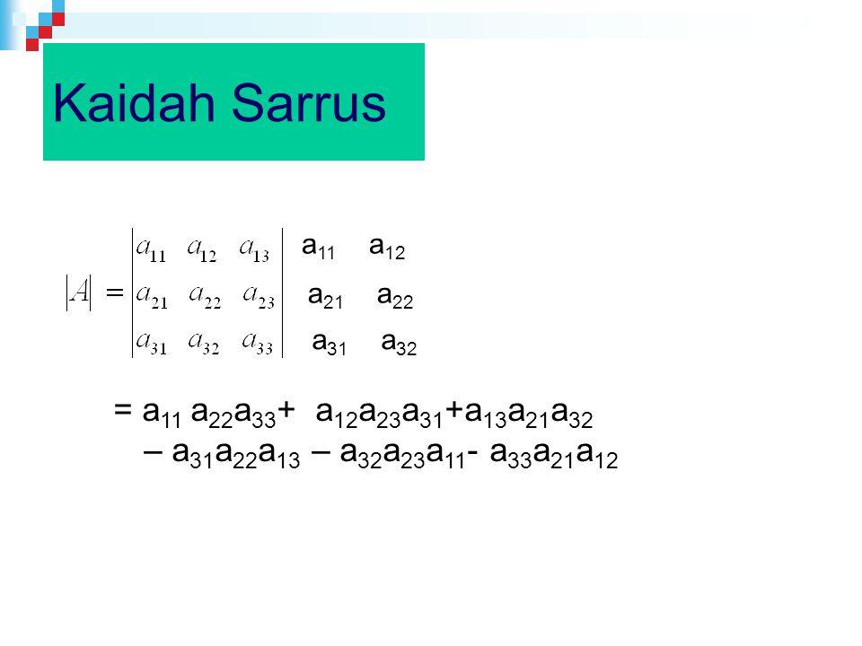 Kaidah Sarrus a 11 a 12 a 21 a 22 a 31 a 32 = a 11 a 22 a 33 + a 12 a 23 a 31 +a 13 a 21 a 32 – a 31 a 22 a 13 – a 32 a 23 a 11 - a 33 a 21 a 12