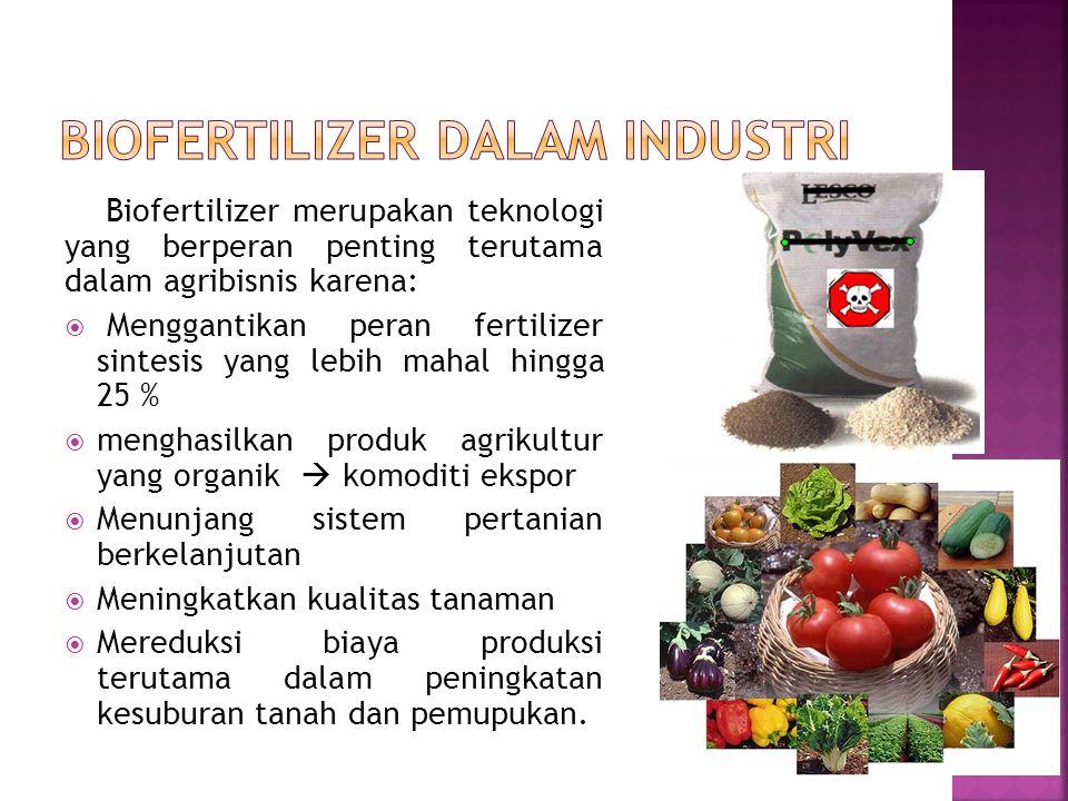 Biofertilizer merupakan teknologi yang berperan penting terutama dalam agribisnis karena:  Menggantikan peran fertilizer sintesis yang lebih mahal hi