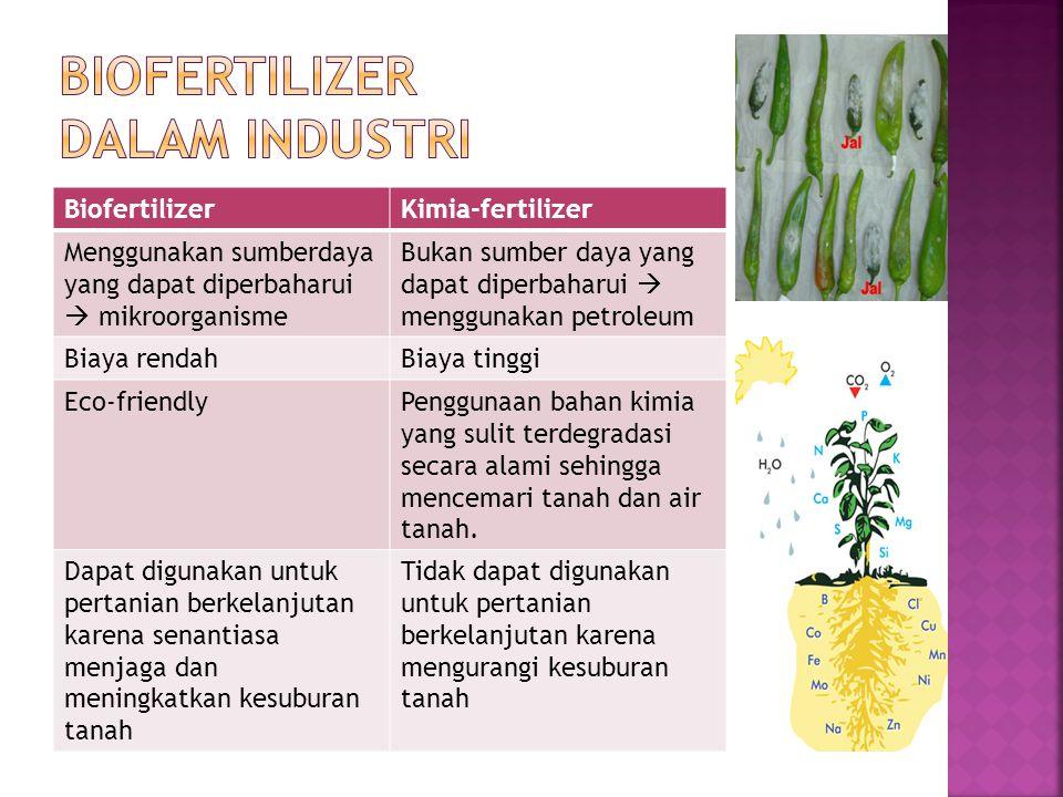 BiofertilizerKimia-fertilizer Menggunakan sumberdaya yang dapat diperbaharui  mikroorganisme Bukan sumber daya yang dapat diperbaharui  menggunakan