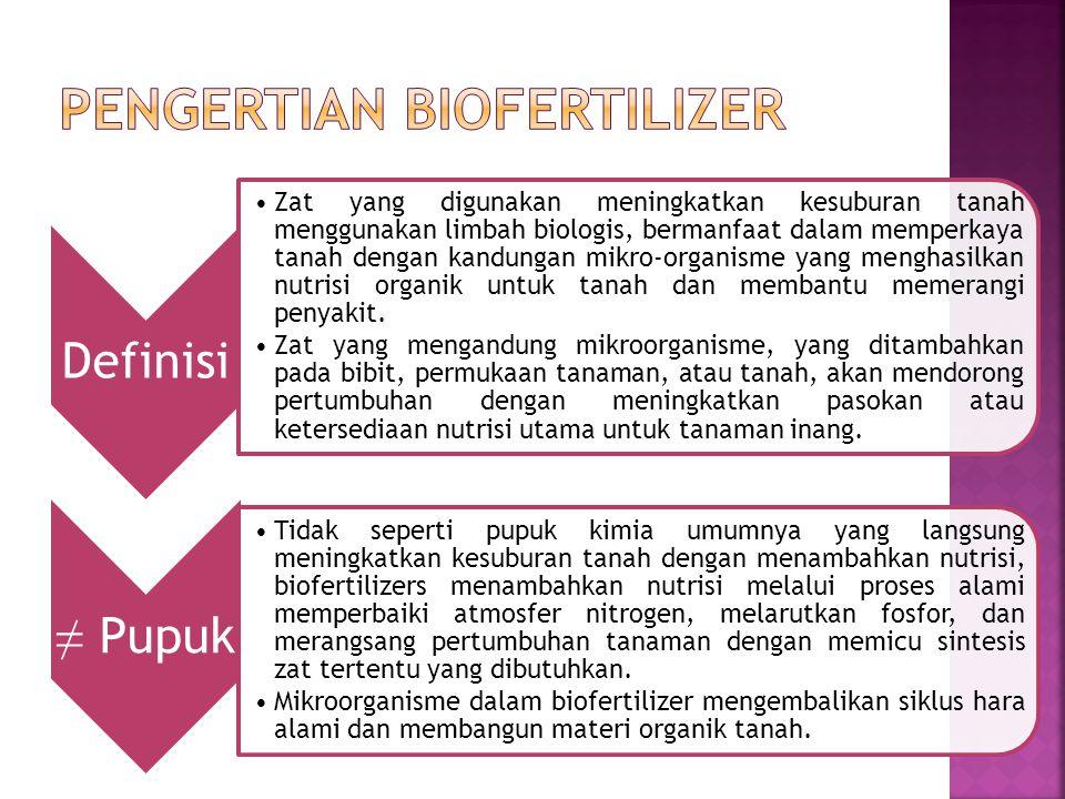 Definisi Zat yang digunakan meningkatkan kesuburan tanah menggunakan limbah biologis, bermanfaat dalam memperkaya tanah dengan kandungan mikro-organis