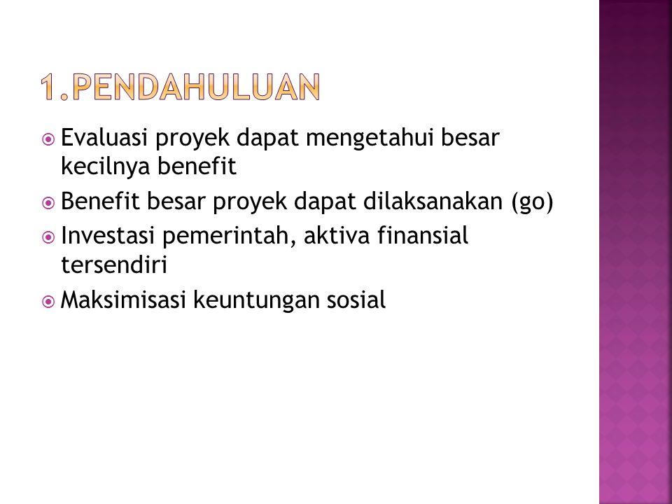  Evaluasi proyek dapat mengetahui besar kecilnya benefit  Benefit besar proyek dapat dilaksanakan (go)  Investasi pemerintah, aktiva finansial tersendiri  Maksimisasi keuntungan sosial