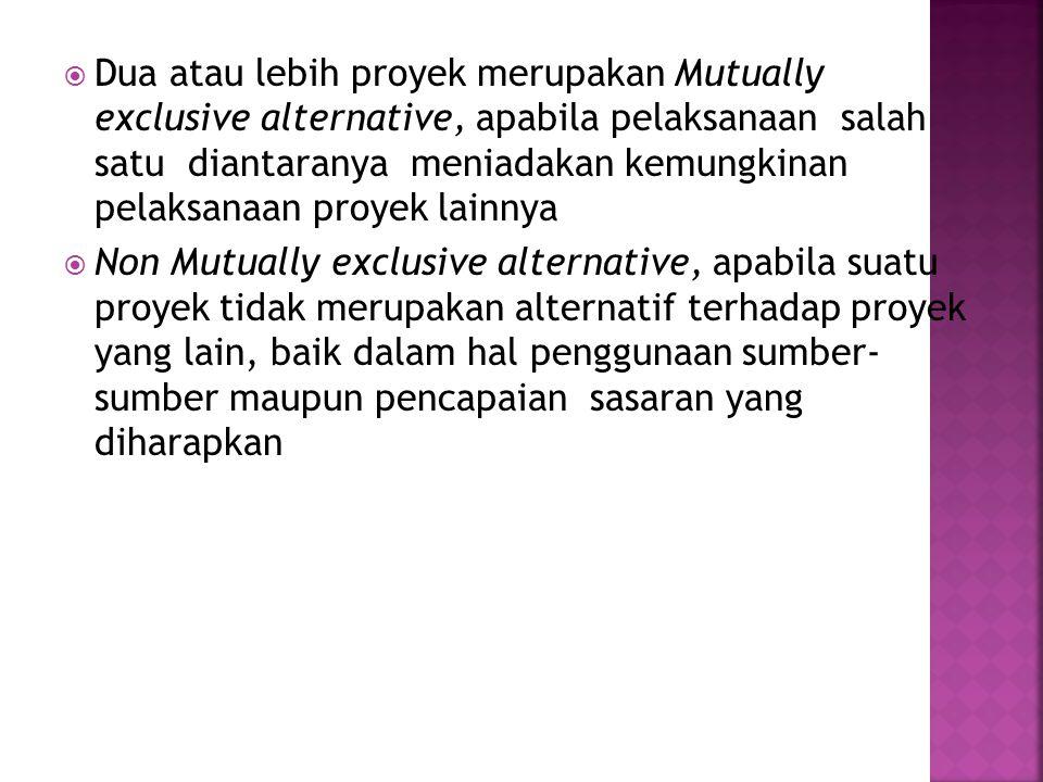 Kelompok proyek dapat dibagi menjadi dua; - Mutually exclusive alternative - Non Mutually exclusive alternative