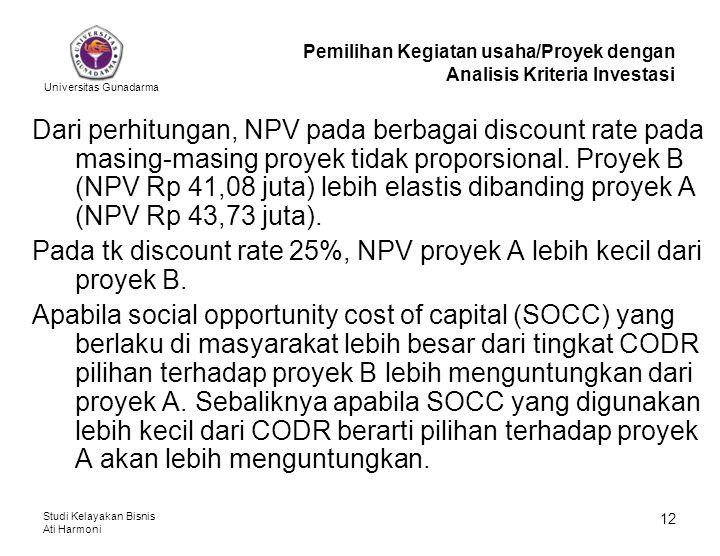 Universitas Gunadarma Studi Kelayakan Bisnis Ati Harmoni 12 Dari perhitungan, NPV pada berbagai discount rate pada masing-masing proyek tidak proporsi