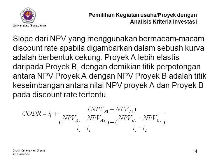 Universitas Gunadarma Studi Kelayakan Bisnis Ati Harmoni 14 Slope dari NPV yang menggunakan bermacam-macam discount rate apabila digambarkan dalam seb