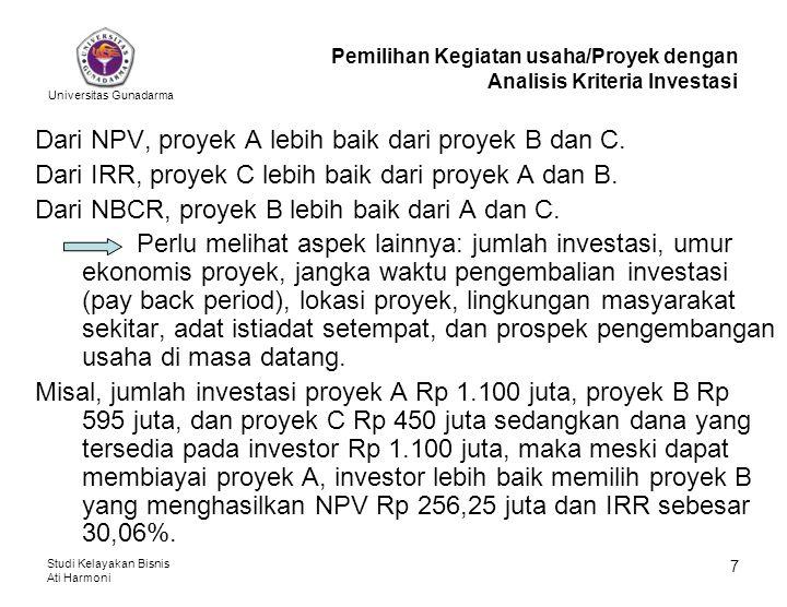 Universitas Gunadarma Studi Kelayakan Bisnis Ati Harmoni 7 Dari NPV, proyek A lebih baik dari proyek B dan C. Dari IRR, proyek C lebih baik dari proye