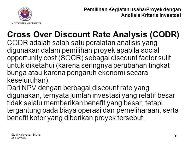 Universitas Gunadarma Studi Kelayakan Bisnis Ati Harmoni 9 Cross Over Discount Rate Analysis (CODR) CODR adalah salah satu peralatan analisis yang dig