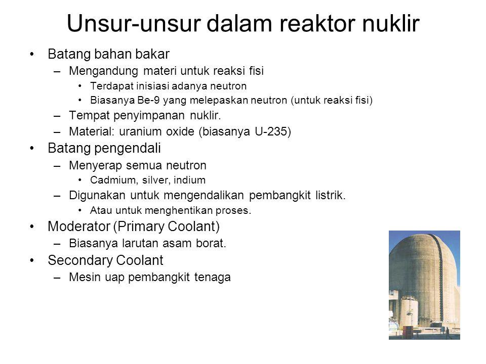 Unsur-unsur dalam reaktor nuklir Batang bahan bakar –Mengandung materi untuk reaksi fisi Terdapat inisiasi adanya neutron Biasanya Be-9 yang melepaska