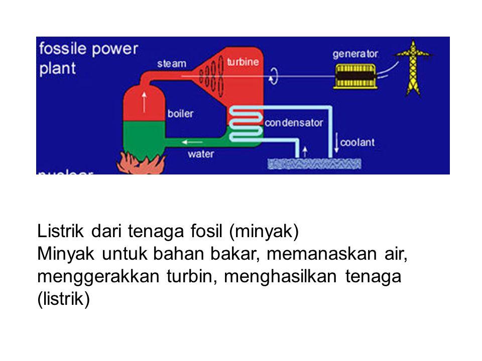 Listrik dari tenaga fosil (minyak) Minyak untuk bahan bakar, memanaskan air, menggerakkan turbin, menghasilkan tenaga (listrik)