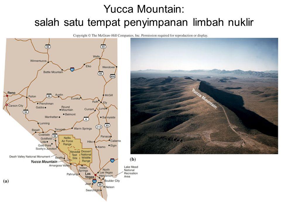 Yucca Mountain: salah satu tempat penyimpanan limbah nuklir