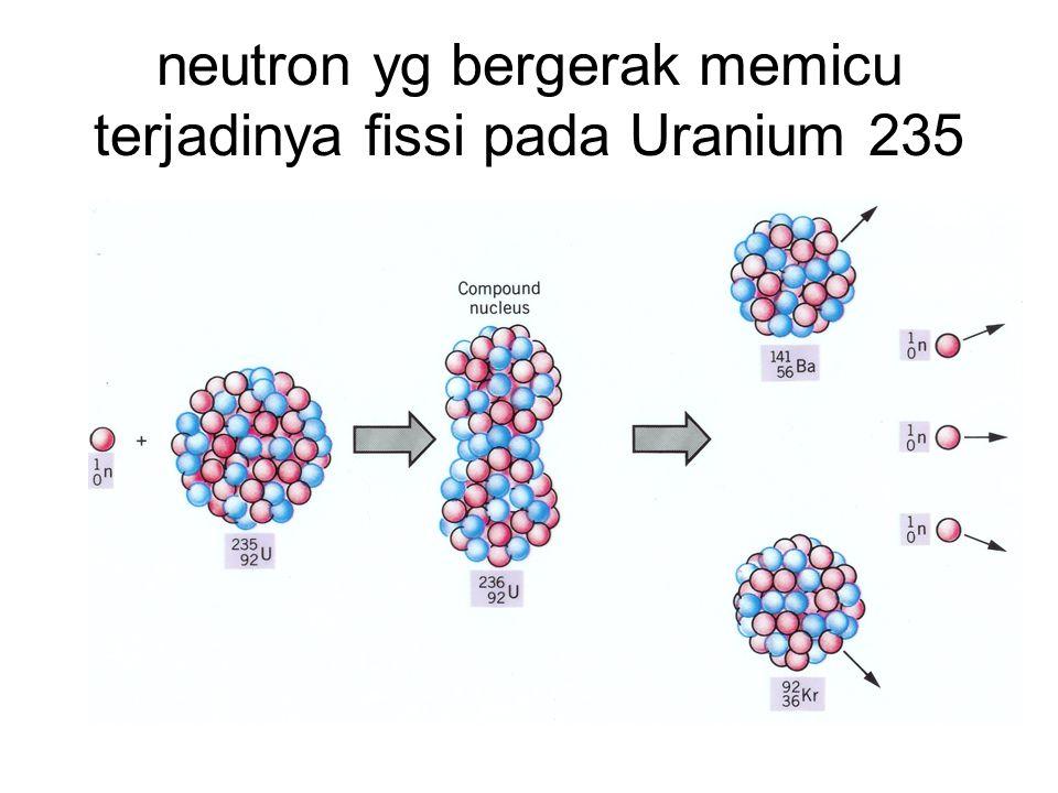 Reaksi pemecahan atom yang berantai (Chain Reaction) Reaksi fissi menghasilkan neutrons yang akan memicu reaksi fissi lanjutan pada atom Uranium.
