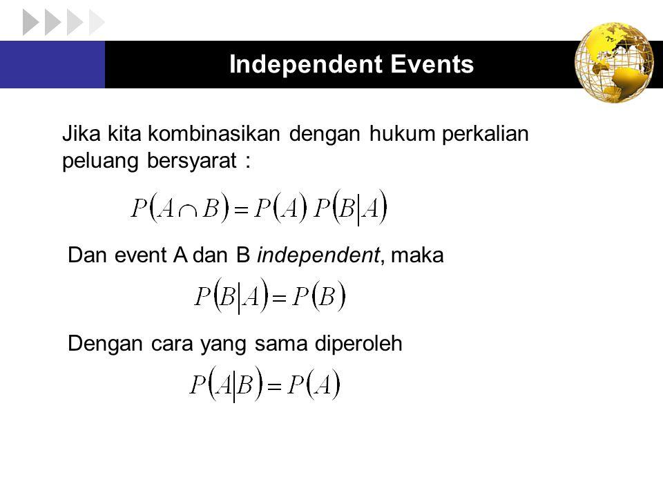 Independent Events Jika kita kombinasikan dengan hukum perkalian peluang bersyarat : Dan event A dan B independent, maka Dengan cara yang sama diperol