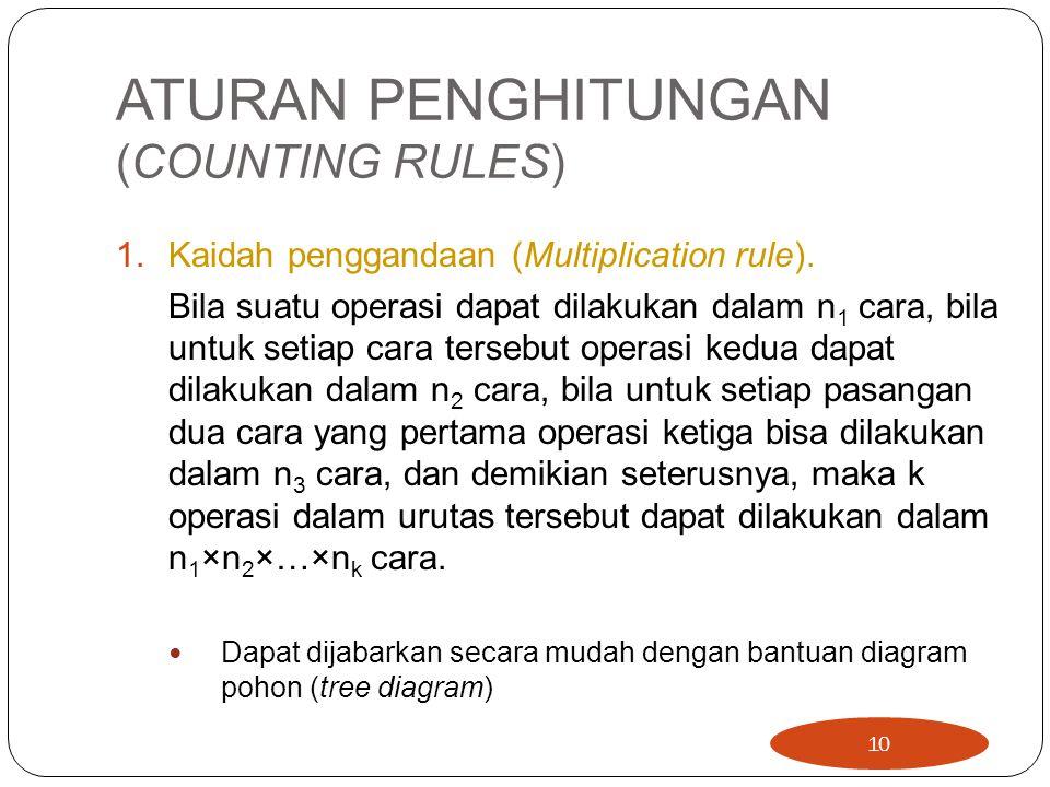 ATURAN PENGHITUNGAN (COUNTING RULES) 1.Kaidah penggandaan (Multiplication rule). Bila suatu operasi dapat dilakukan dalam n 1 cara, bila untuk setiap