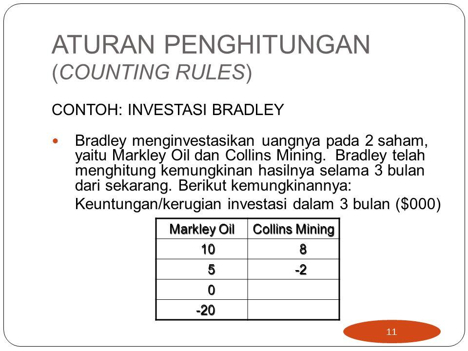 ATURAN PENGHITUNGAN (COUNTING RULES) CONTOH: INVESTASI BRADLEY Bradley menginvestasikan uangnya pada 2 saham, yaitu Markley Oil dan Collins Mining. Br